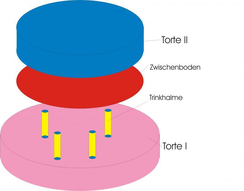 Torten stapeln Etagere Anleitung Bildern 1626227664